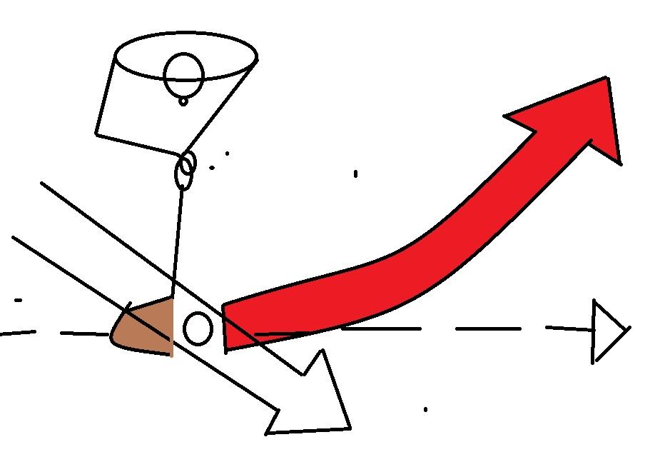フックが出るメカニズムを知って、フックを撲滅する方法